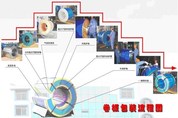 工程流程图.jpg